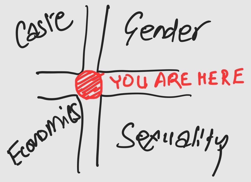 """There are four paths labelled caste, economics, sexuality, and gender. The point of convergence is labelled """"you are here""""."""